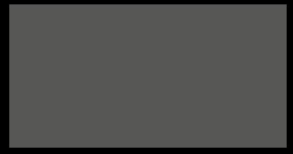 Camp David Logo